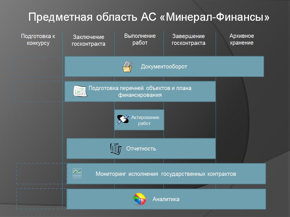""""""",""""www.mineral.ru"""